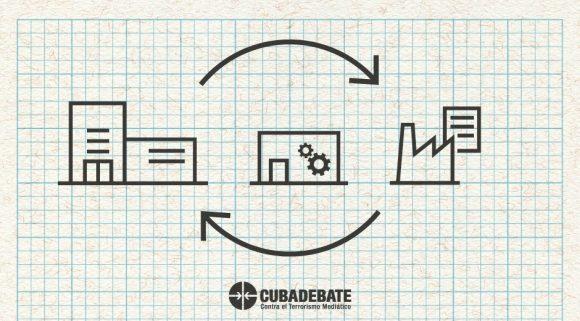 """De la empresa filial a la UEB """"autorizada"""": Los nuevos conceptos en el panorama empresarial cubano"""