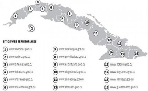 Sitios Web territoriales / Foto: Granma